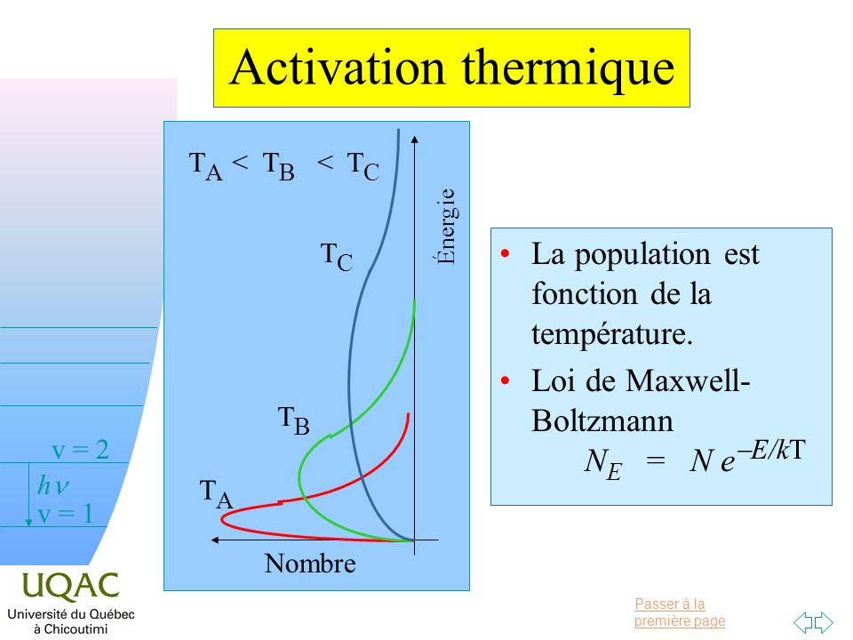Passer à la première page v = 0 v = 1 v = 2 h Intensité des raies spectrales n m nm n Lintensité dune transition : I = W nm h nm u W nm = N n A nm n Lintensité dune raie en émission : I émis = N n A nm h nm n Lintensité dune raie en absorption : I abs = N m B mn h nm n densité du fond continu probabilité de transition nombre datomes