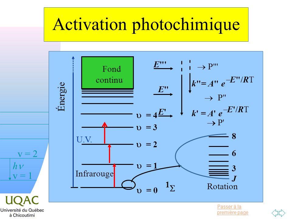 Passer à la première page v = 0 v = 1 v = 2 h Activation photochimique = 0 = 1 = 2 = 3 = 4 1 Fond continu E E P k = A e E /RT E E P k = A e E /RT E P Infrarouge U.V.