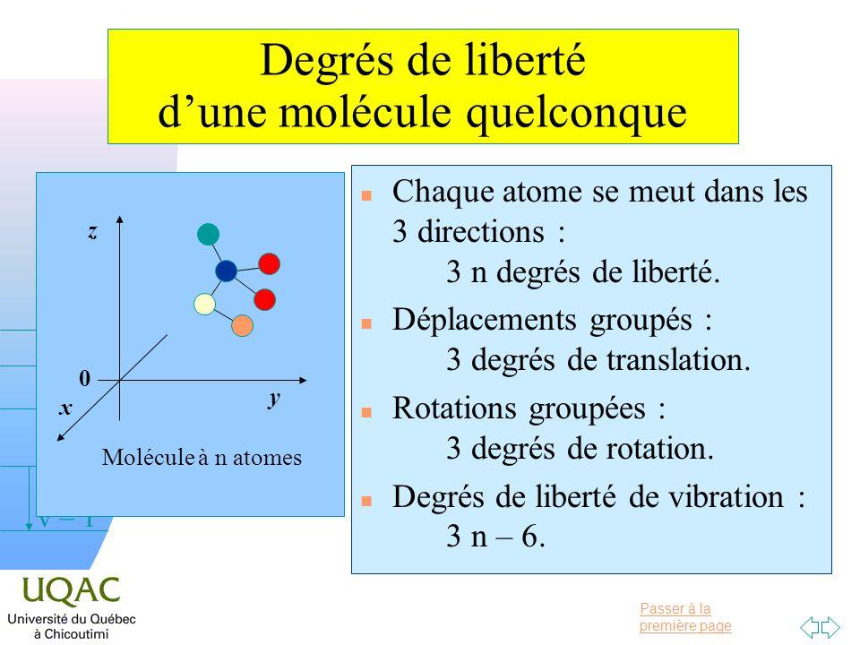 Passer à la première page v = 0 v = 1 v = 2 h Degrés de liberté dune molécule quelconque n Chaque atome se meut dans les 3 directions : 3 n degrés de liberté.