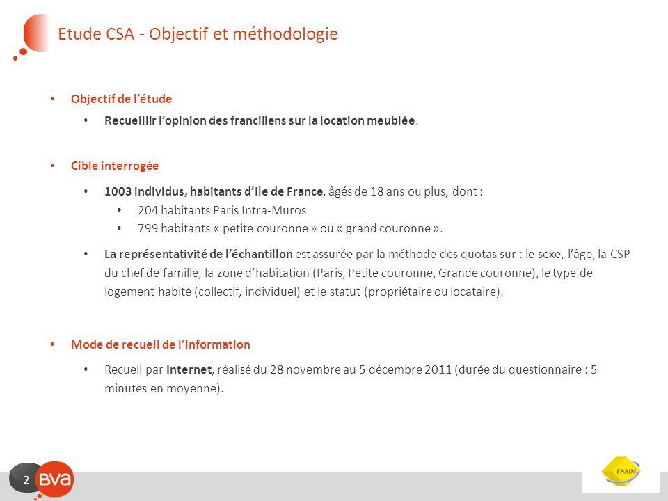2 Etude CSA - Objectif et méthodologie Objectif de létude Recueillir lopinion des franciliens sur la location meublée. Cible interrogée 1003 individus