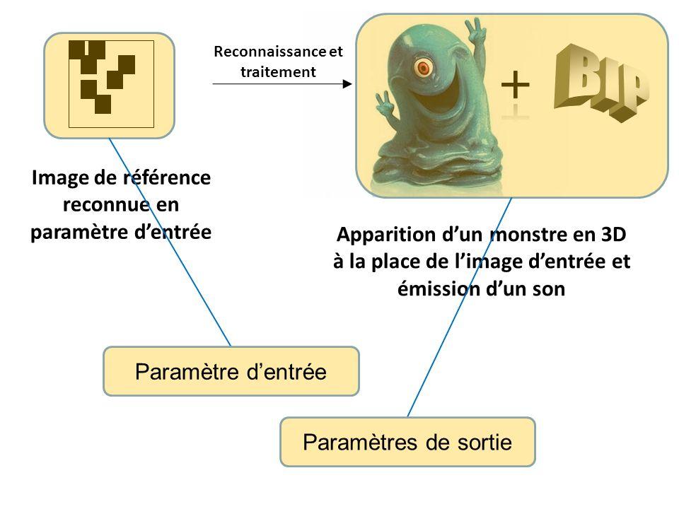 Apparition dun monstre en 3D à la place de limage dentrée et émission dun son Image de référence reconnue en paramètre dentrée Reconnaissance et trait