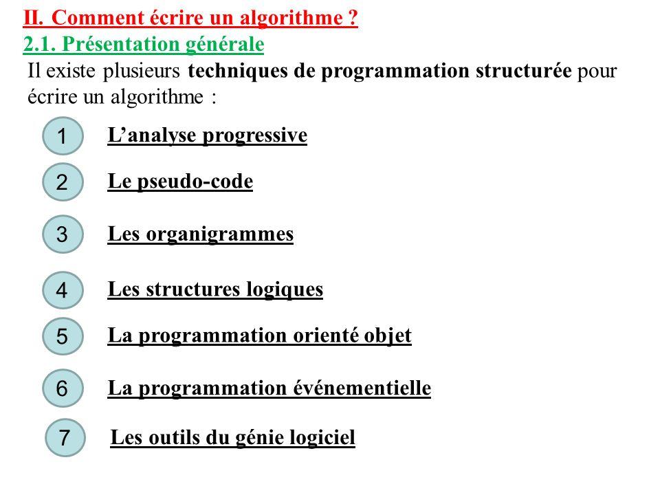 II. Comment écrire un algorithme ? 2.1. Présentation générale Il existe plusieurs techniques de programmation structurée pour écrire un algorithme : L