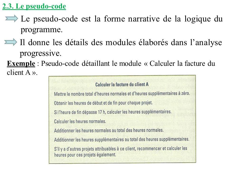 2.3. Le pseudo-code Le pseudo-code est la forme narrative de la logique du programme. Il donne les détails des modules élaborés dans lanalyse progress