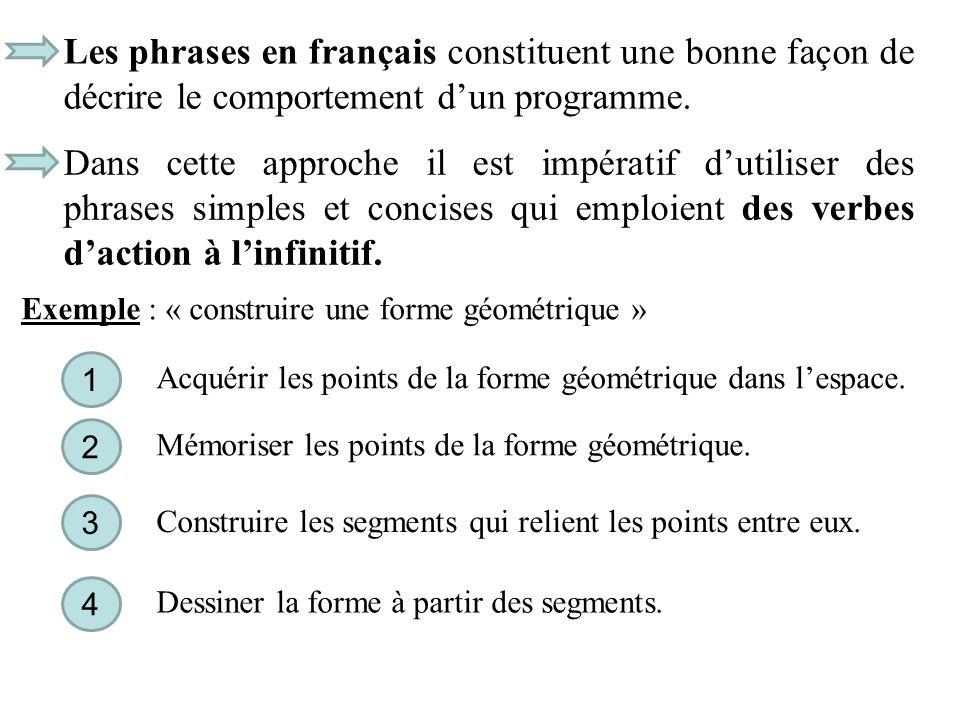 Les phrases en français constituent une bonne façon de décrire le comportement dun programme. Dans cette approche il est impératif dutiliser des phras