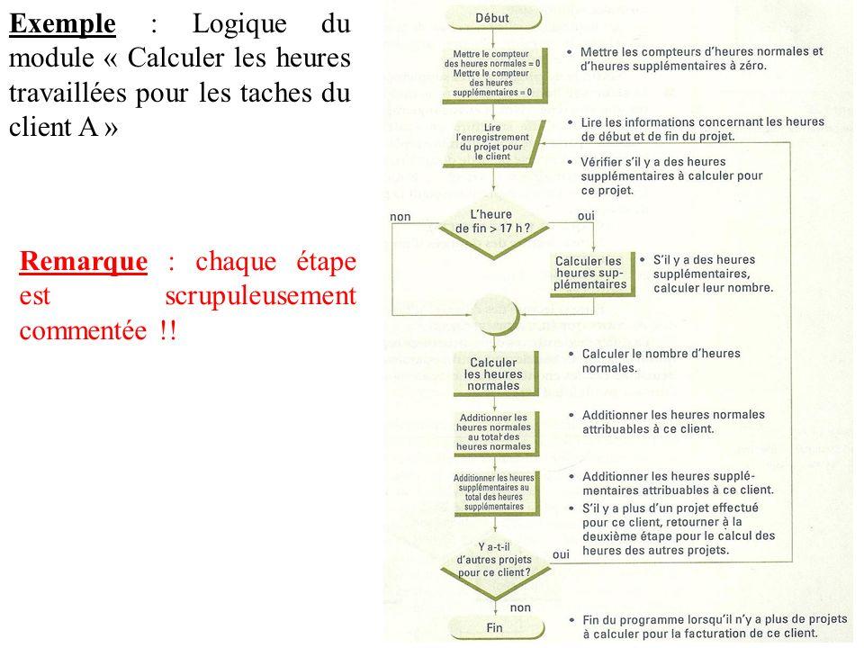 Exemple : Logique du module « Calculer les heures travaillées pour les taches du client A » Remarque : chaque étape est scrupuleusement commentée !!