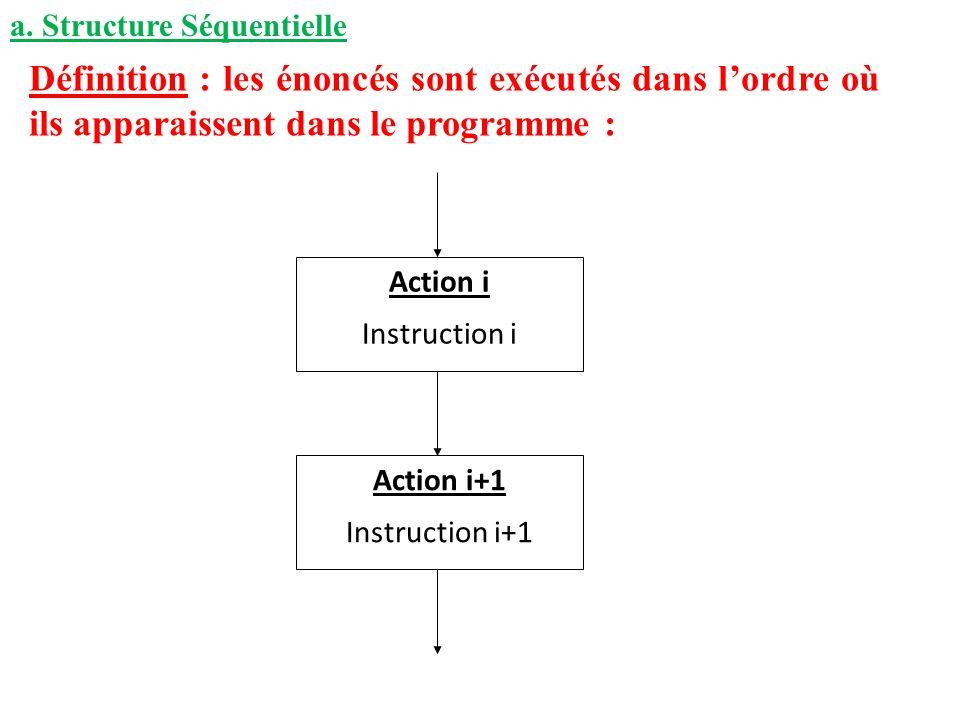 a. Structure Séquentielle Définition : les énoncés sont exécutés dans lordre où ils apparaissent dans le programme : Action i Instruction i Action i+1