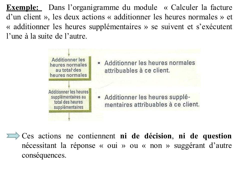 Exemple: Dans lorganigramme du module « Calculer la facture dun client », les deux actions « additionner les heures normales » et « additionner les he
