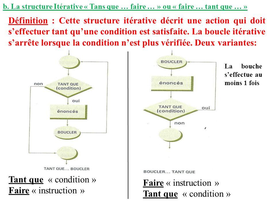 b. La structure Itérative « Tans que … faire … » ou « faire … tant que … » Définition : Cette structure itérative décrit une action qui doit seffectue