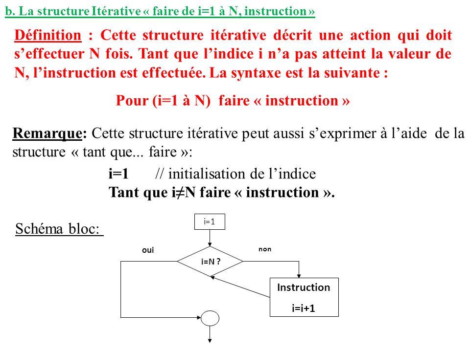 b. La structure Itérative « faire de i=1 à N, instruction » Définition : Cette structure itérative décrit une action qui doit seffectuer N fois. Tant