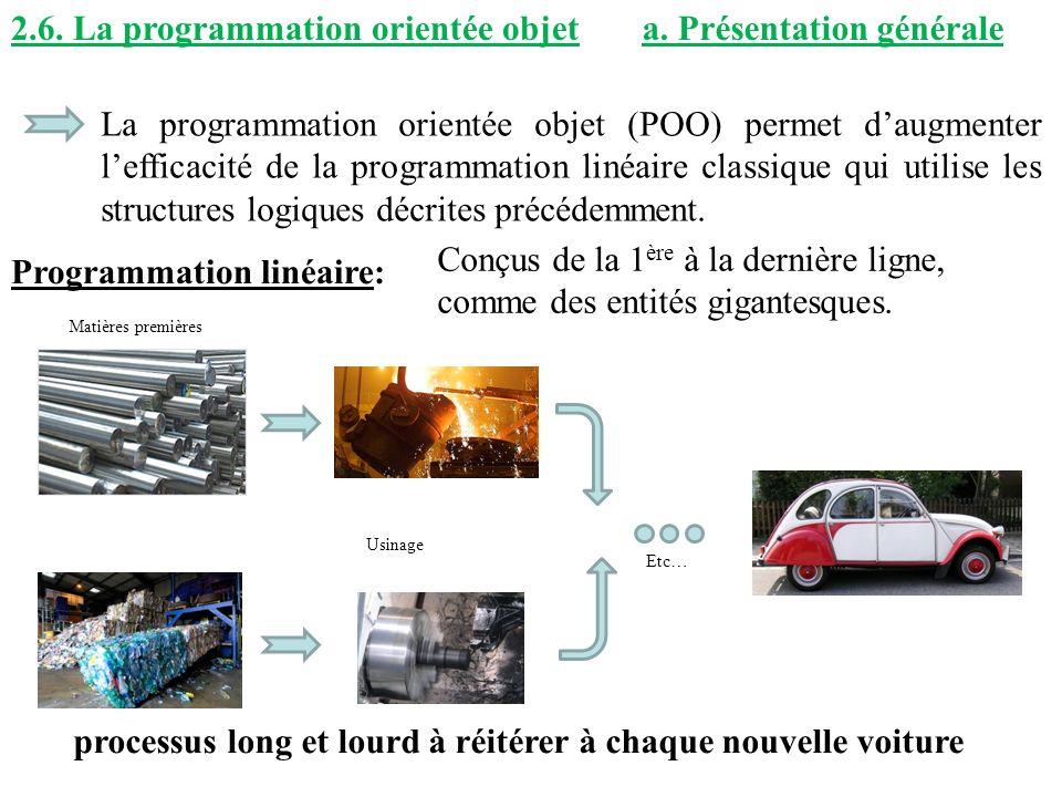 2.6. La programmation orientée objet La programmation orientée objet (POO) permet daugmenter lefficacité de la programmation linéaire classique qui ut