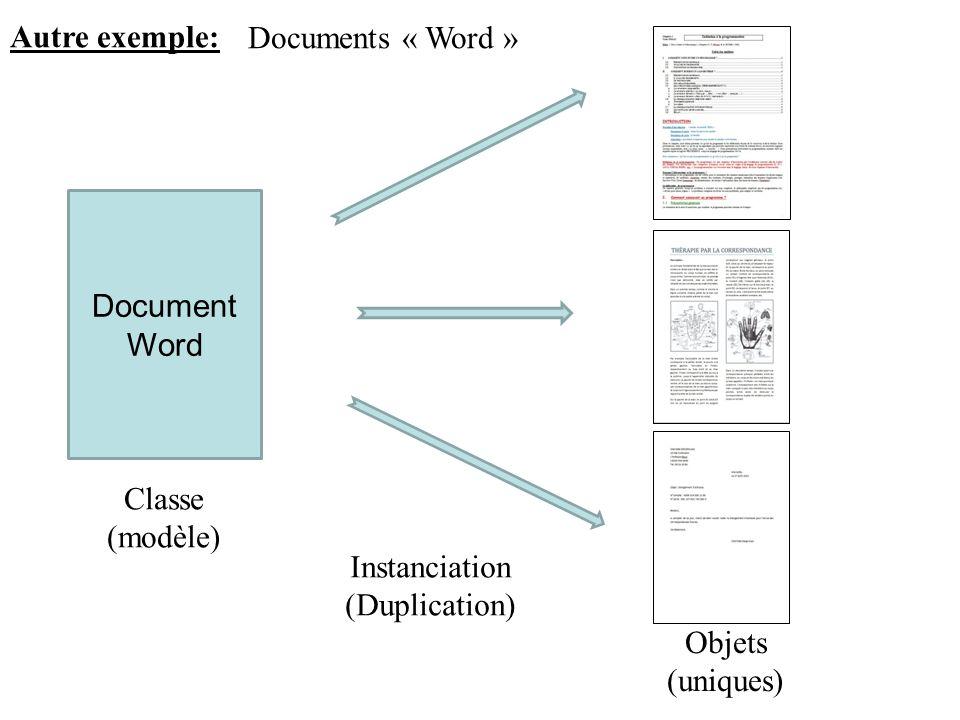 Autre exemple: Documents « Word » Classe (modèle) Instanciation (Duplication) Objets (uniques) Document Word