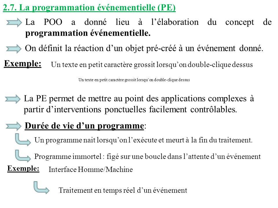 2.7. La programmation événementielle (PE) La POO a donné lieu à lélaboration du concept de programmation événementielle. On définit la réaction dun ob