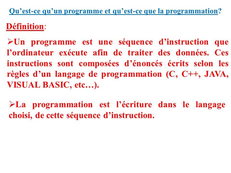 Définition: Quest-ce quun programme et quest-ce que la programmation? La programmation est lécriture dans le langage choisi, de cette séquence dinstru