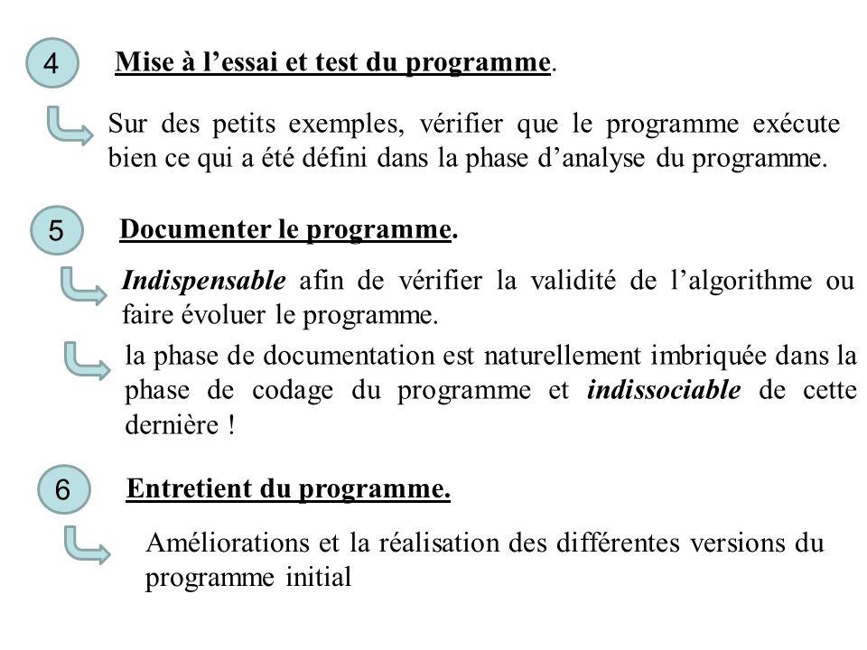 Mise à lessai et test du programme. 4 Documenter le programme. 5 Sur des petits exemples, vérifier que le programme exécute bien ce qui a été défini d