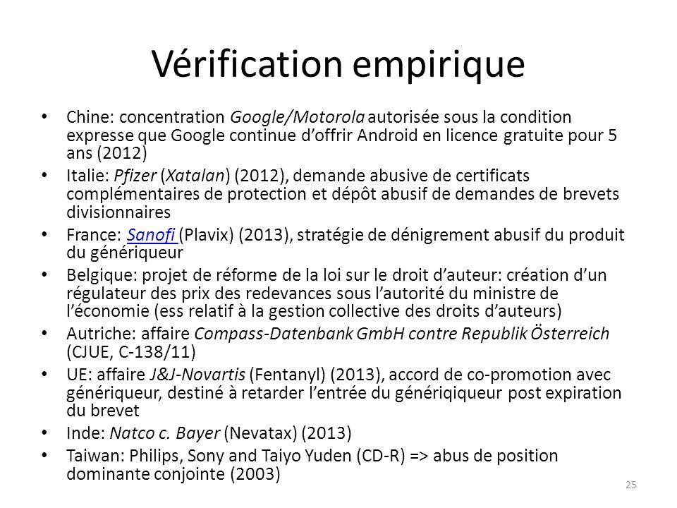 Vérification empirique Chine: concentration Google/Motorola autorisée sous la condition expresse que Google continue doffrir Android en licence gratuite pour 5 ans (2012) Italie: Pfizer (Xatalan) (2012), demande abusive de certificats complémentaires de protection et dépôt abusif de demandes de brevets divisionnaires France: Sanofi (Plavix) (2013), stratégie de dénigrement abusif du produit du génériqueurSanofi Belgique: projet de réforme de la loi sur le droit dauteur: création dun régulateur des prix des redevances sous lautorité du ministre de léconomie (ess relatif à la gestion collective des droits dauteurs) Autriche: affaire Compass-Datenbank GmbH contre Republik Österreich (CJUE, C-138/11) UE: affaire J&J-Novartis (Fentanyl) (2013), accord de co-promotion avec génériqueur, destiné à retarder lentrée du génériqiqueur post expiration du brevet Inde: Natco c.