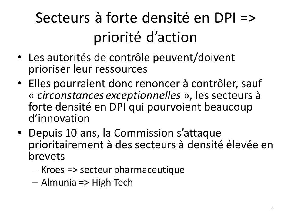 Secteurs à forte densité en DPI => priorité daction Les autorités de contrôle peuvent/doivent prioriser leur ressources Elles pourraient donc renoncer à contrôler, sauf « circonstances exceptionnelles », les secteurs à forte densité en DPI qui pourvoient beaucoup dinnovation Depuis 10 ans, la Commission sattaque prioritairement à des secteurs à densité élevée en brevets – Kroes => secteur pharmaceutique – Almunia => High Tech 4