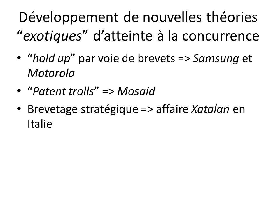 Développement de nouvelles théoriesexotiques datteinte à la concurrence hold up par voie de brevets => Samsung et Motorola Patent trolls => Mosaid Brevetage stratégique => affaire Xatalan en Italie