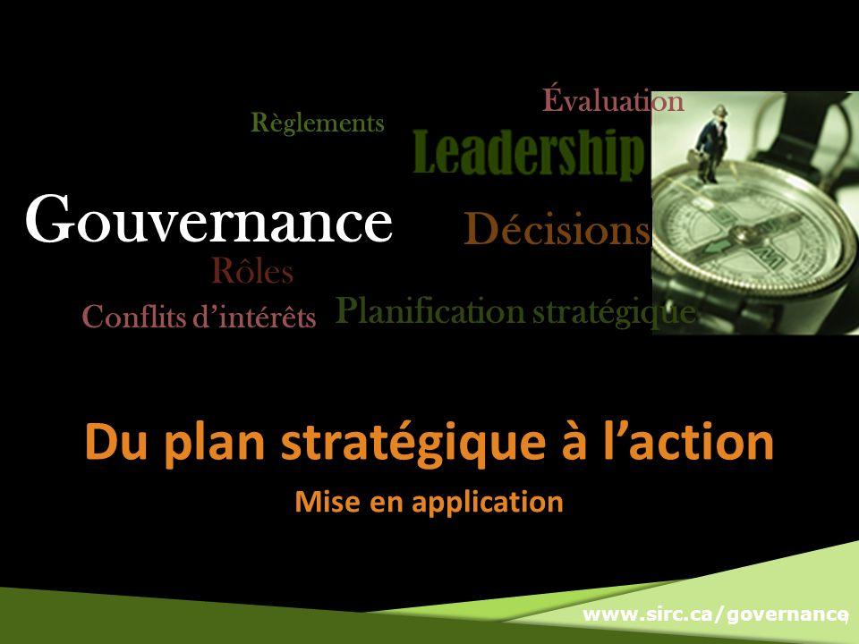 www.sirc.ca/governance Du plan stratégique à laction 1 Gouvernance Règlements Conflits dintérêts Évaluation Rôles Planification stratégique Décisions