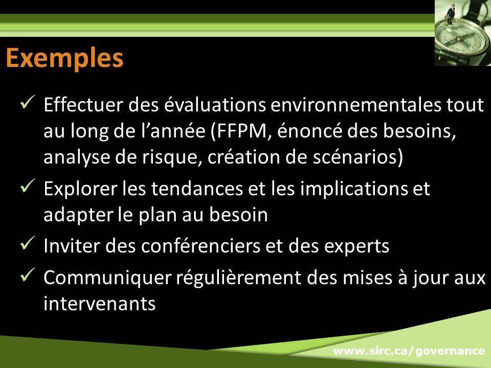 www.sirc.ca/governance Exemples Effectuer des évaluations environnementales tout au long de lannée (FFPM, énoncé des besoins, analyse de risque, créat