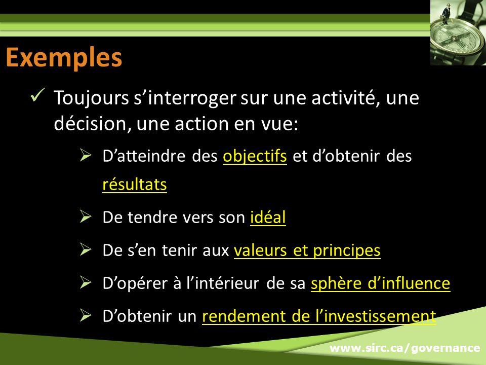 www.sirc.ca/governance Exemples Toujours sinterroger sur une activité, une décision, une action en vue: Datteindre des objectifs et dobtenir des résul
