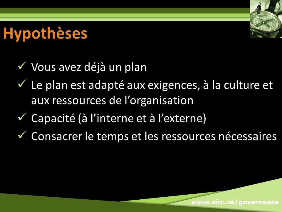 www.sirc.ca/governance Hypothèses Vous avez déjà un plan Le plan est adapté aux exigences, à la culture et aux ressources de lorganisation Capacité (à