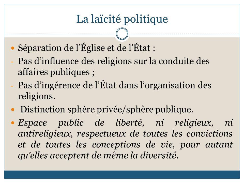 La laïcité politique Séparation de lÉglise et de lÉtat : - Pas dinfluence des religions sur la conduite des affaires publiques ; - Pas dingérence de l