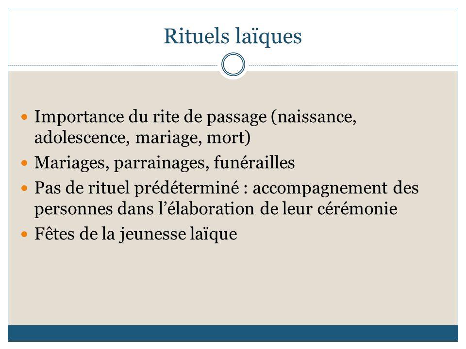 Rituels laïques Importance du rite de passage (naissance, adolescence, mariage, mort) Mariages, parrainages, funérailles Pas de rituel prédéterminé :