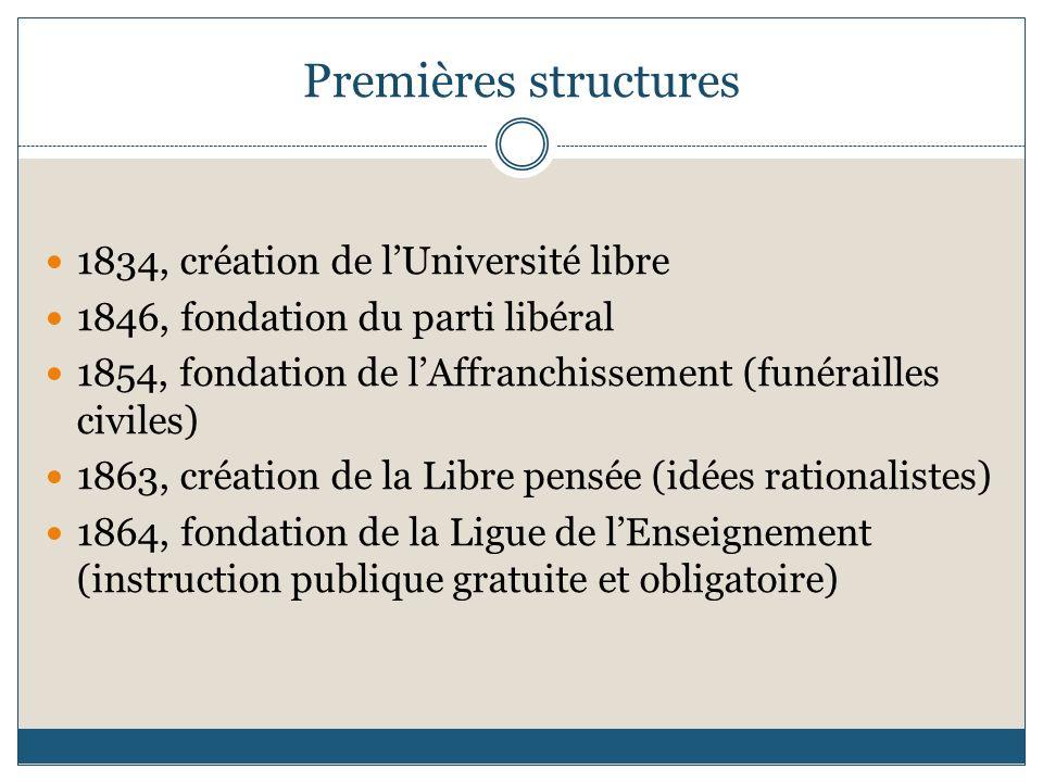 Premières structures 1834, création de lUniversité libre 1846, fondation du parti libéral 1854, fondation de lAffranchissement (funérailles civiles) 1