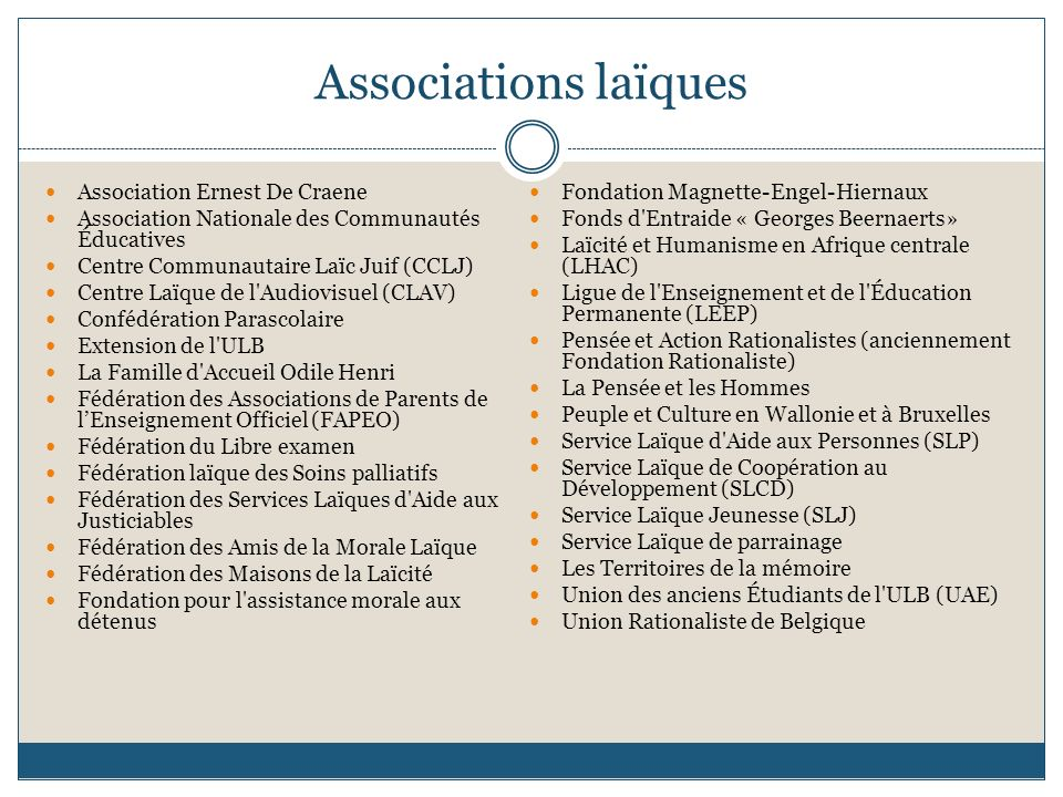 Associations laïques Association Ernest De Craene Association Nationale des Communautés Éducatives Centre Communautaire Laïc Juif (CCLJ) Centre Laïque