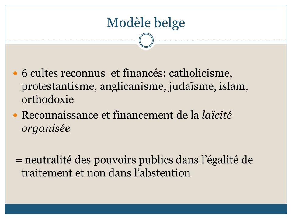 Modèle belge 6 cultes reconnus et financés: catholicisme, protestantisme, anglicanisme, judaïsme, islam, orthodoxie Reconnaissance et financement de l