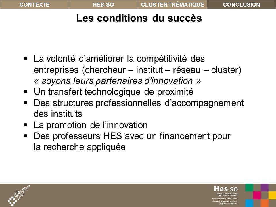 15 Les conditions du succès CONTEXTEHES-SOCLUSTER THÉMATIQUECONCLUSION La volonté daméliorer la compétitivité des entreprises (chercheur – institut –