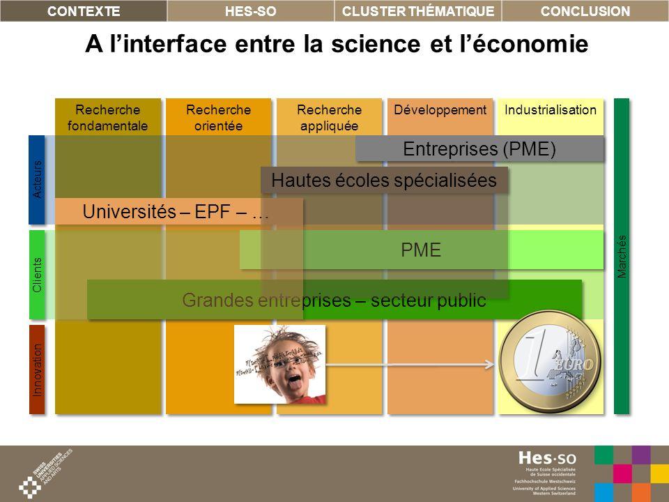 2 Industrialisation Développement Recherche appliquée Recherche orientée Recherche fondamentale A linterface entre la science et léconomie CONTEXTEHES