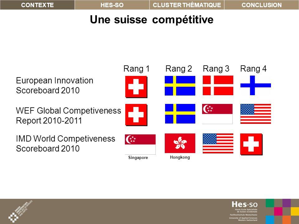 4 Une suisse compétitive CONTEXTEHES-SOCLUSTER THÉMATIQUECONCLUSION European Innovation Scoreboard 2010 IMD World Competiveness Scoreboard 2010 WEF Gl