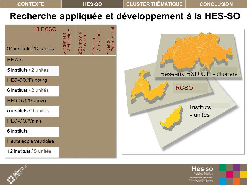 7 Recherche appliquée et développement à la HES-SO CONTEXTEHES-SOCLUSTER THÉMATIQUECONCLUSION RCSO Instituts - unités Réseaux R&D CTI - clusters