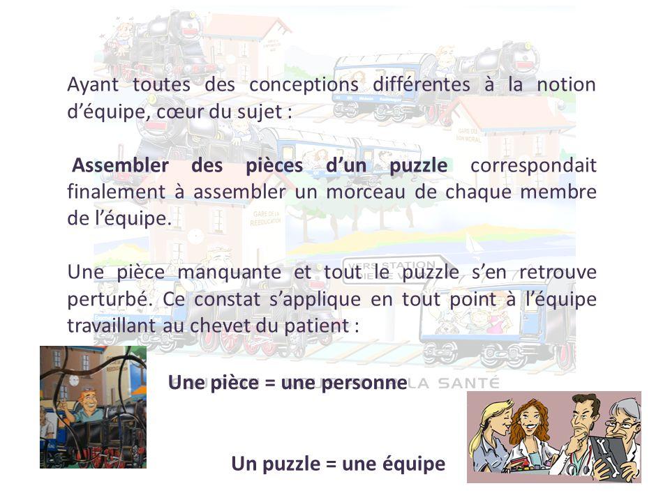 Ayant toutes des conceptions différentes à la notion déquipe, cœur du sujet : Assembler des pièces dun puzzle correspondait finalement à assembler un
