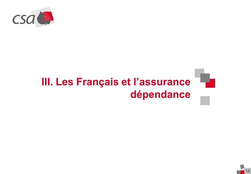 14 III. Les Français et lassurance dépendance