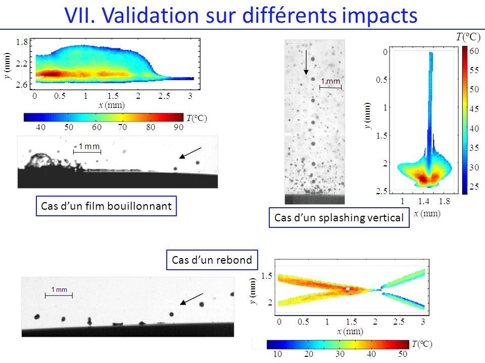 VII. Validation sur différents impacts Cas dun splashing vertical Cas dun film bouillonnant Cas dun rebond