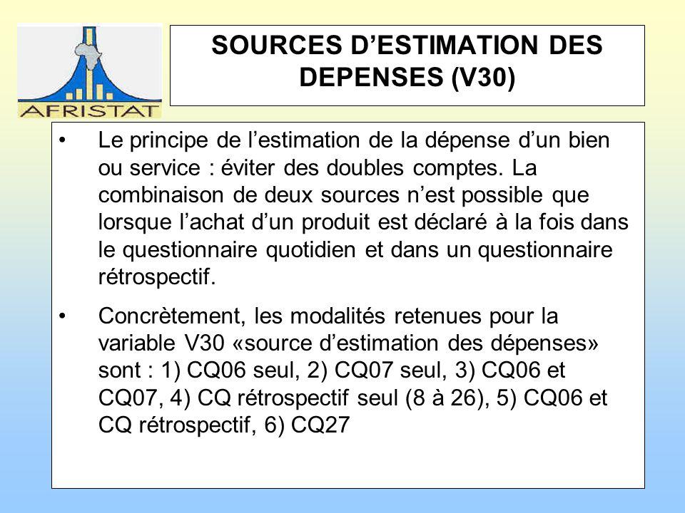 SOURCES DESTIMATION DES DEPENSES (V30) Le principe de lestimation de la dépense dun bien ou service : éviter des doubles comptes.