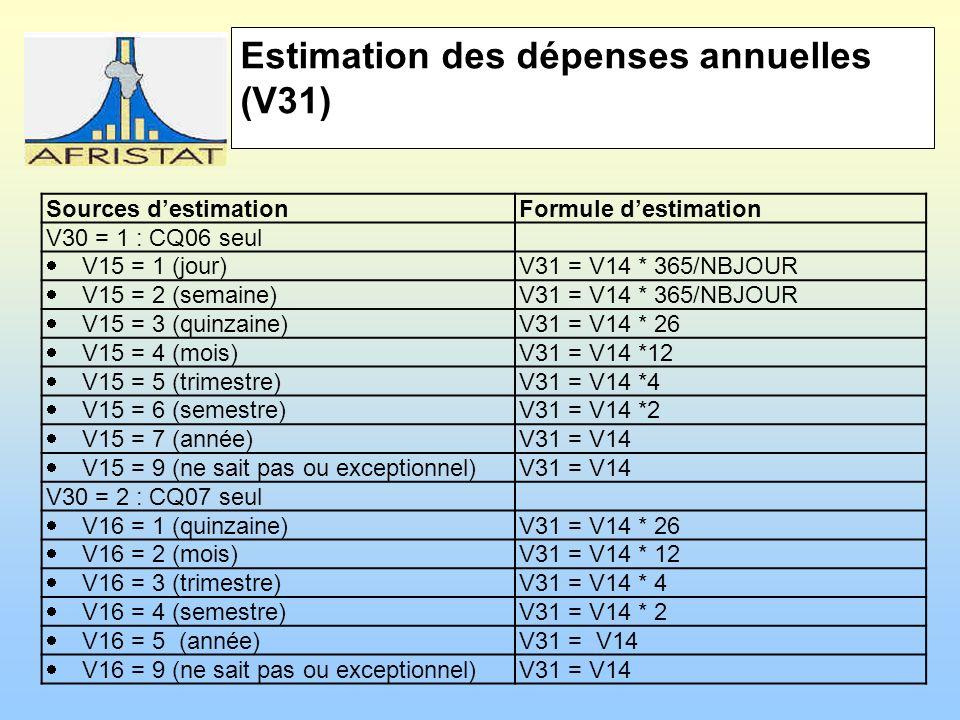 Estimation des dépenses annuelles (V31) Sources destimationFormule destimation V30 = 1 : CQ06 seul V15 = 1 (jour) V31 = V14 * 365/NBJOUR V15 = 2 (semaine) V31 = V14 * 365/NBJOUR V15 = 3 (quinzaine) V31 = V14 * 26 V15 = 4 (mois) V31 = V14 *12 V15 = 5 (trimestre) V31 = V14 *4 V15 = 6 (semestre) V31 = V14 *2 V15 = 7 (année) V31 = V14 V15 = 9 (ne sait pas ou exceptionnel) V31 = V14 V30 = 2 : CQ07 seul V16 = 1 (quinzaine) V31 = V14 * 26 V16 = 2 (mois) V31 = V14 * 12 V16 = 3 (trimestre) V31 = V14 * 4 V16 = 4 (semestre) V31 = V14 * 2 V16 = 5 (année) V31 = V14 V16 = 9 (ne sait pas ou exceptionnel) V31 = V14