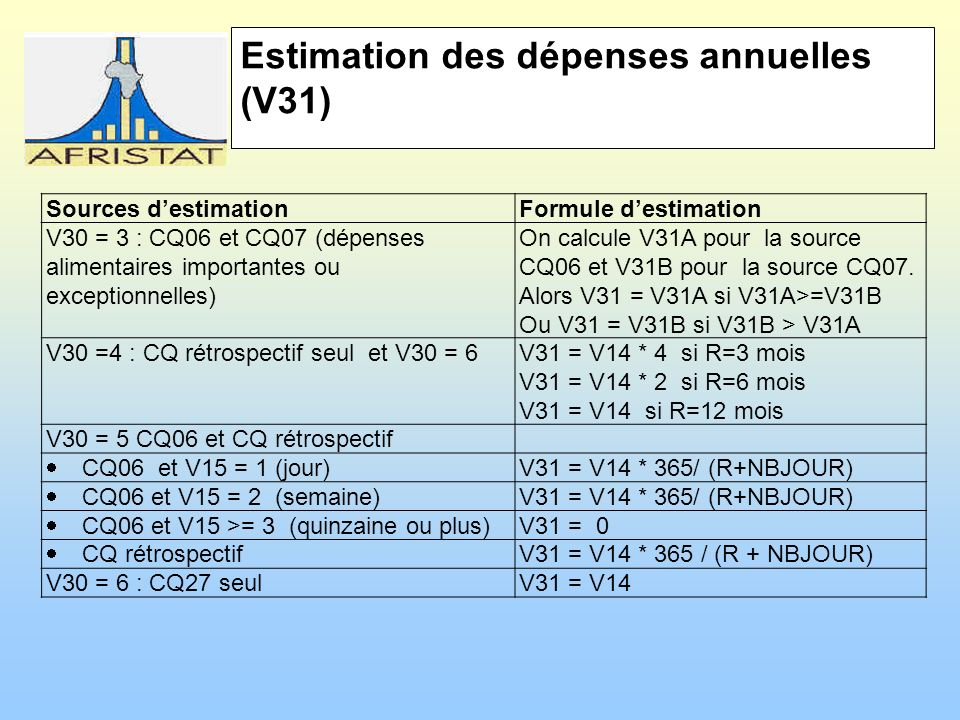 Estimation des dépenses annuelles (V31) Sources destimationFormule destimation V30 = 3 : CQ06 et CQ07 (dépenses alimentaires importantes ou exceptionn