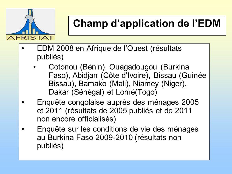 Champ dapplication de lEDM EDM 2008 en Afrique de lOuest (résultats publiés) Cotonou (Bénin), Ouagadougou (Burkina Faso), Abidjan (Côte dIvoire), Bissau (Guinée Bissau), Bamako (Mali), Niamey (Niger), Dakar (Sénégal) et Lomé(Togo) Enquête congolaise auprès des ménages 2005 et 2011 (résultats de 2005 publiés et de 2011 non encore officialisés) Enquête sur les conditions de vie des ménages au Burkina Faso 2009-2010 (résultats non publiés)