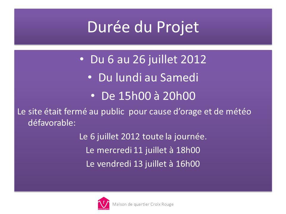 Durée du Projet Du 6 au 26 juillet 2012 Du lundi au Samedi De 15h00 à 20h00 Le site était fermé au public pour cause dorage et de météo défavorable: Le 6 juillet 2012 toute la journée.