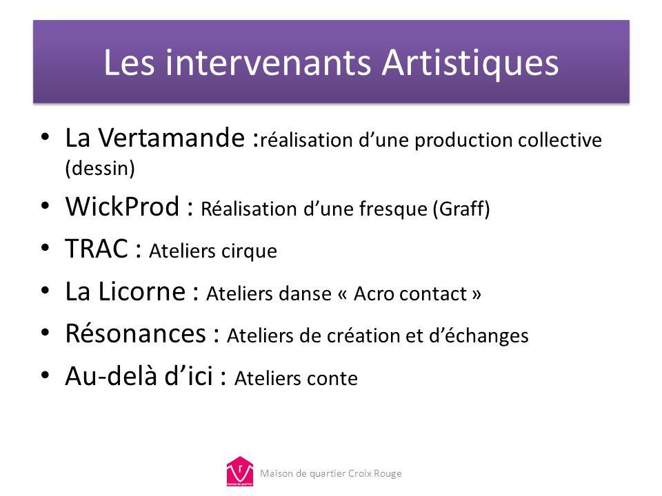 Les intervenants Artistiques La Vertamande : réalisation dune production collective (dessin) WickProd : Réalisation dune fresque (Graff) TRAC : Atelie