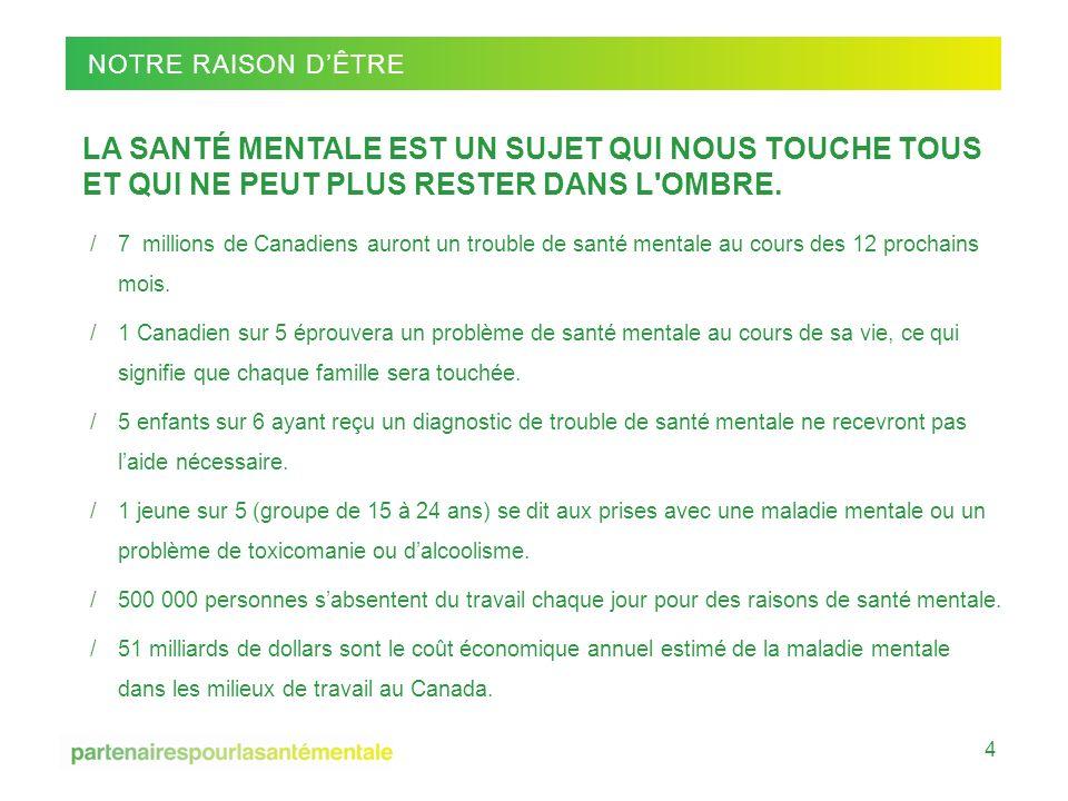 CMHA National Conference on Mental Health 14 -16 / 09 / 2011 /7 millions de Canadiens auront un trouble de santé mentale au cours des 12 prochains mois.