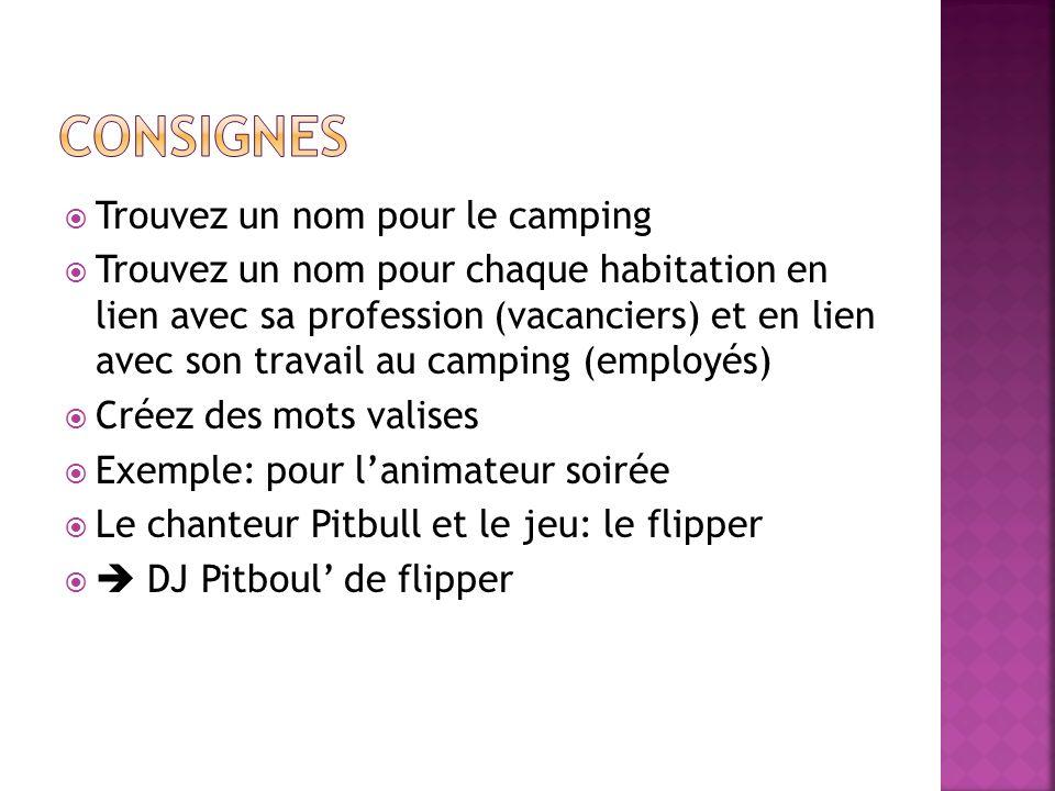 Trouvez un nom pour le camping Trouvez un nom pour chaque habitation en lien avec sa profession (vacanciers) et en lien avec son travail au camping (e