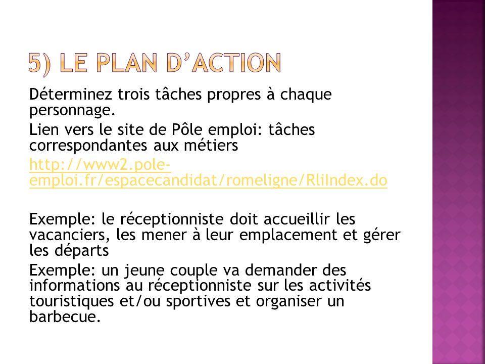 Déterminez trois tâches propres à chaque personnage. Lien vers le site de Pôle emploi: tâches correspondantes aux métiers http://www2.pole- emploi.fr/