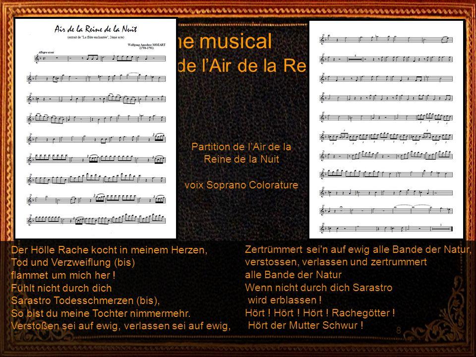 8 II) Le domaine musical Interprétation de lAir de la Reine de la Nuit Der Hölle Rache kocht in meinem Herzen, Tod und Verzweiflung (bis) flammet um m