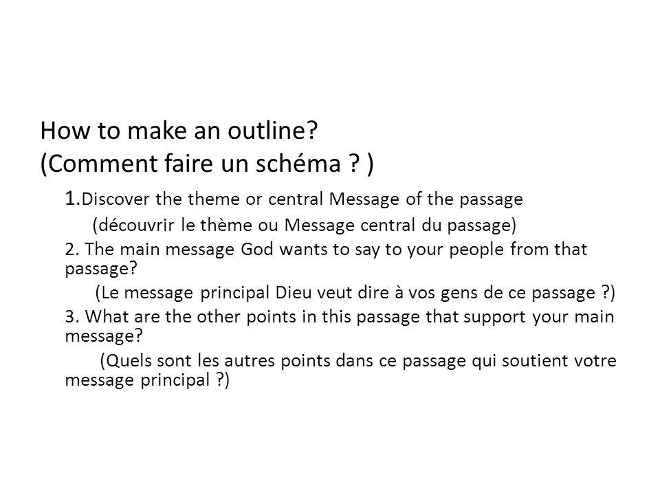 How to make an outline. (Comment faire un schéma .