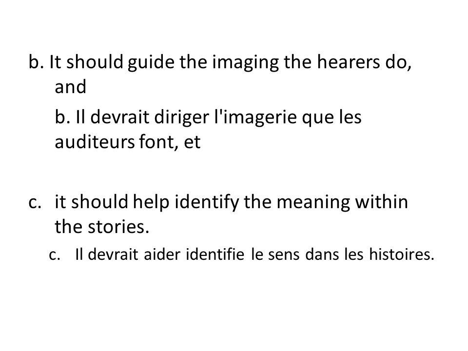b. It should guide the imaging the hearers do, and b. Il devrait diriger l'imagerie que les auditeurs font, et c.it should help identify the meaning w