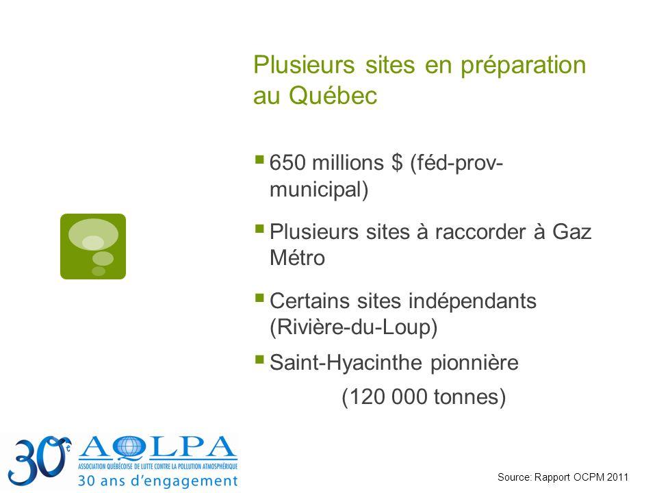 Plusieurs sites en préparation au Québec 650 millions $ (féd-prov- municipal) Plusieurs sites à raccorder à Gaz Métro Certains sites indépendants (Rivière-du-Loup) Saint-Hyacinthe pionnière (120 000 tonnes) Source: Rapport OCPM 2011